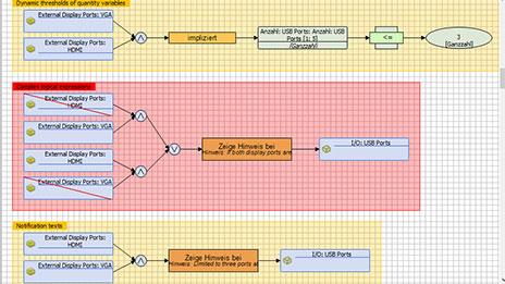 Abbilden der Produktstruktur mit dem Konfigurator Merlin